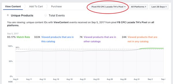 fb product events